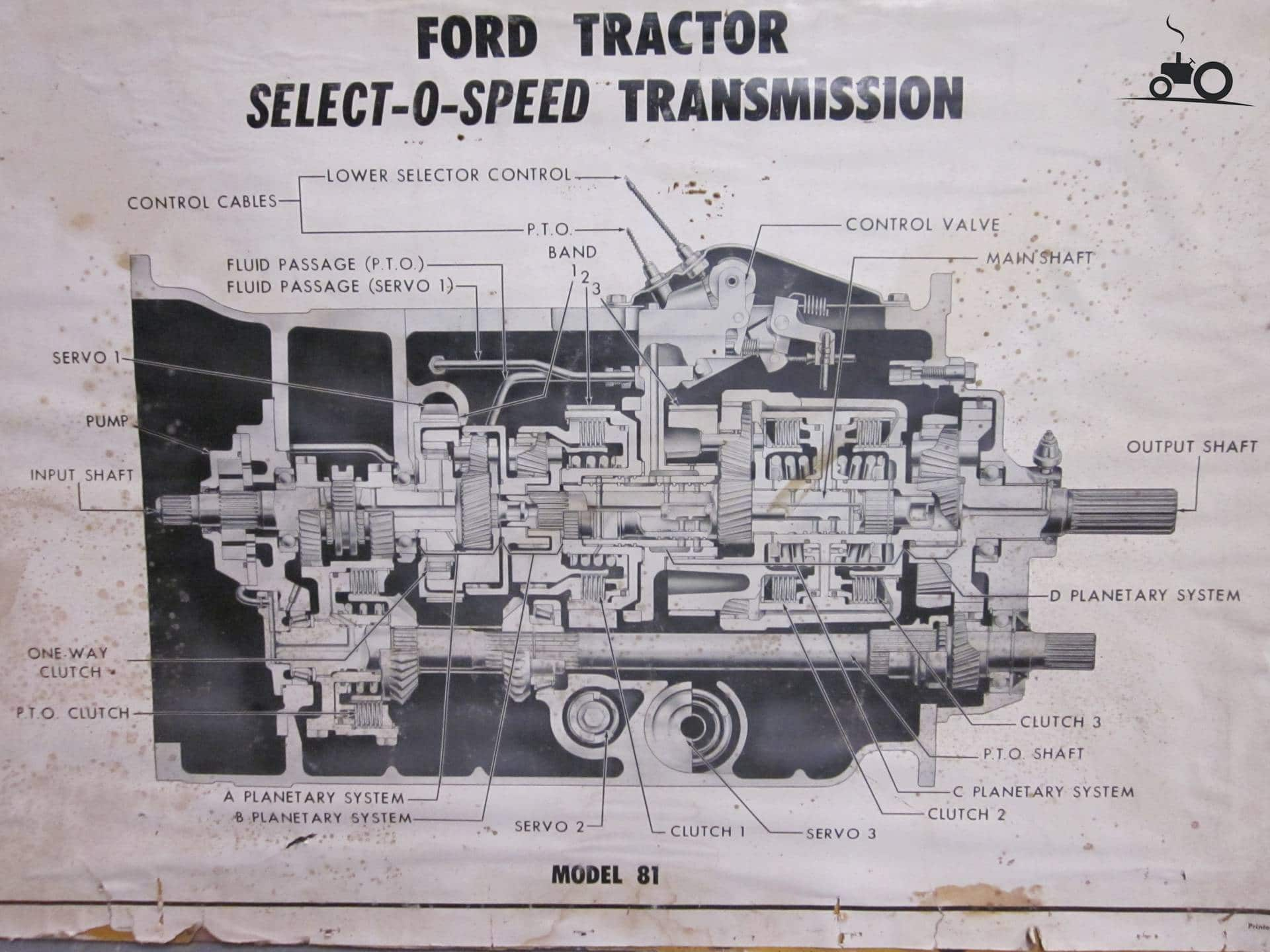 select-o-speed trans problems - ford fordson collectors association  ford fordson collectors association