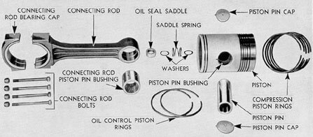 Pistons & Sleeves - Ford Fordson Collectors ociation on john deere 4020 ignition switch, john deere 4020 transmission, john deere 4020 battery, john deere 3010 12 volt wiring diagram,